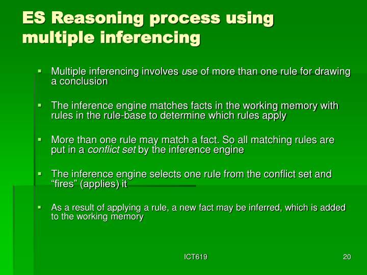 ES Reasoning process