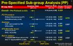 pre specified sub group analysis pp