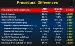 procedural differences