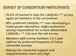 survey of consortium participants