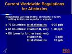 current worldwide regulations for aflatoxins