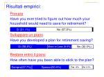 risultati empirici