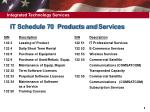 it schedule 70 products and services