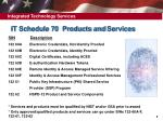 it schedule 70 products and services1