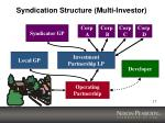 syndication structure multi investor