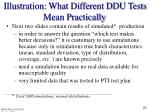 illustration what different ddu tests mean practically
