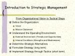 introduction to strategic management2