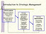 introduction to strategic management3