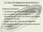1 2 usos de diagramas de procesos e interpretaciones2