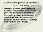 1 2 usos de diagramas de procesos e interpretaciones3