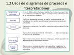 1 2 usos de diagramas de procesos e interpretaciones4