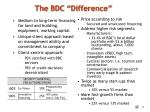 the bdc difference