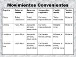 movimientos convenientes
