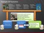 example cep scenarios