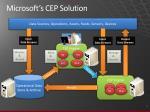 microsoft s cep solution