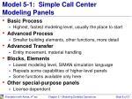 model 5 1 simple call center modeling panels