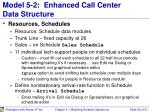 model 5 2 enhanced call center data structure