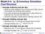 model 5 4 s s inventory simulation cost structure
