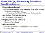 model 5 4 s s inventory simulation data structure cont d