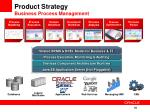 product strategy business process management1
