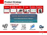 product strategy development tools1