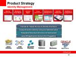 product strategy identity management1