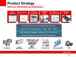 product strategy service oriented architecture1