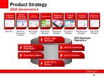 product strategy soa governance