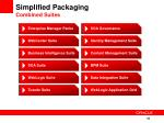 simplified packaging combined suites