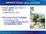 different trends girls and boys
