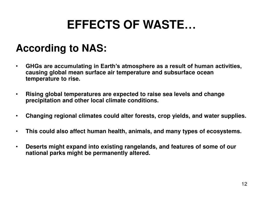 EFFECTS OF WASTE…