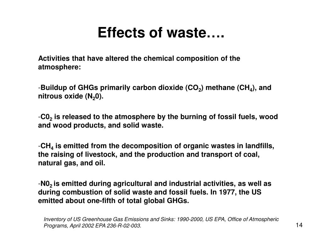 Effects of waste….