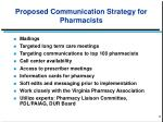 proposed communication strategy for pharmacists