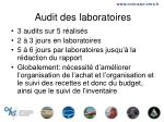 audit des laboratoires