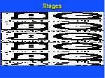 stages1