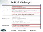 difficult challenges1