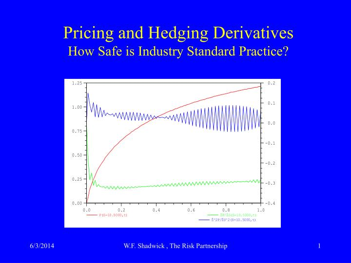 pricing and hedging derivatives how safe is industry standard practice n.