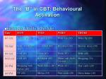 the b in cbt behavioural activation4