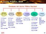 entidades del sector p blico nacional