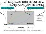 fidelidade dos clientes vs satisfa o dos clientes