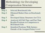 methodology for developing compensation structure