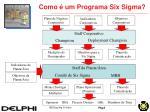 como um programa six sigma
