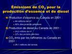 missions de co 2 pour la production d essence et de diesel