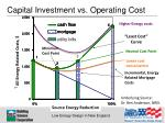 capital investment vs operating cost