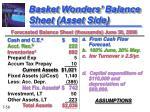 basket wonders balance sheet asset side1