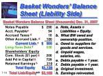 basket wonders balance sheet liability side