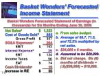 basket wonders forecasted income statement