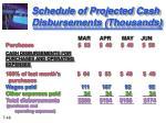 schedule of projected cash disbursements thousands1
