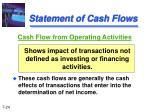 statement of cash flows1