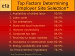 top factors determining employer site selection